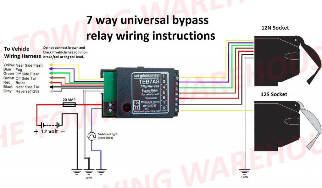 TEB7AS Fitting Instructions